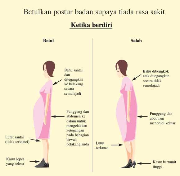postur berdiri bagi ibu hamil