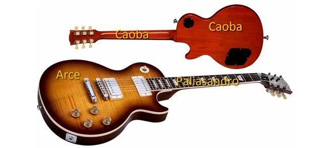 Tipos de Maderas para una Guitarra de Estilo Les Paul