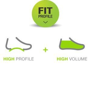 Superfeet GREEN Premium Insoles, arch support