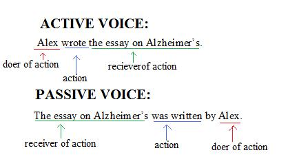 how to write active voice sentences