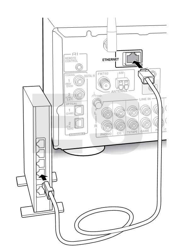 ELECTRONIC EQUIPMENT REPAIR CENTRE : ONKYO TX-8160 Network