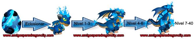 imagen del crecimiento del dragon pesadilla