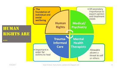 Human Rights  The foundation of individual and social wellbeing Medical/ Psychiatry  Of secondary importance to expert opinion and treatment needs Mental Health Therapists  Allowable absent a threat to self or others Trauma- Informed Care  Important in order for victims to heal