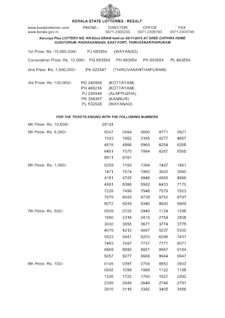 Official result of Kerala lottery Karunya plus_KN-82