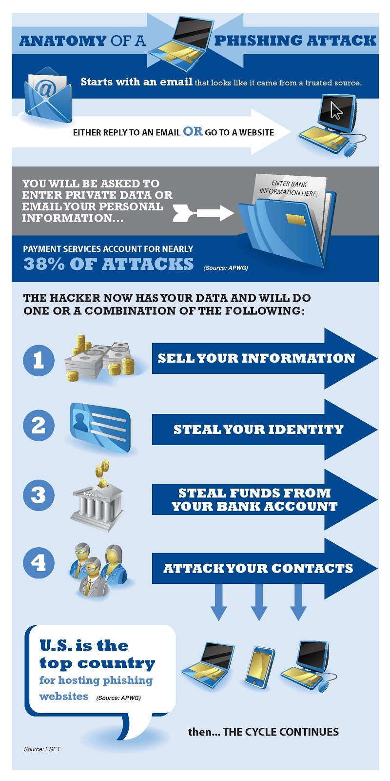 Anatomía de un phishing: Marketing Positivo