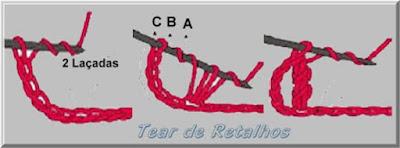 Ilustração mostrando os Pontos básicos do crochê. Esquema de execução do ponto alto duplo pelo canhoto