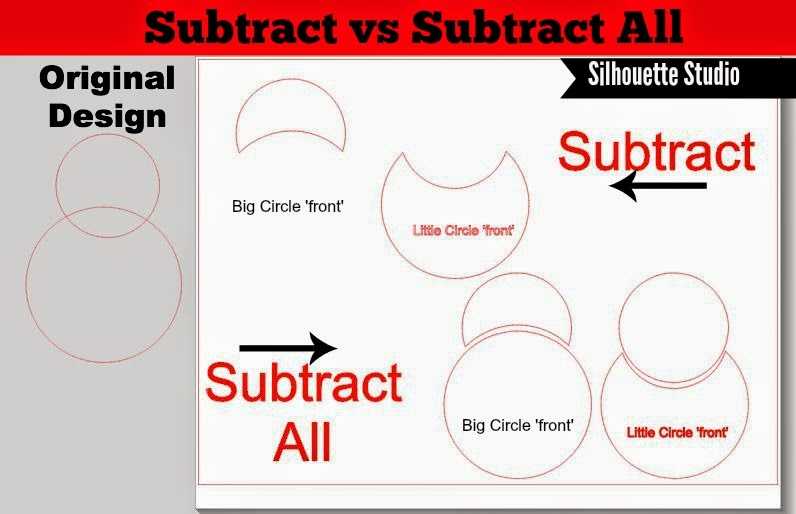 Subtract, subtract all, Silhouette tutorial, Silhouette Studio, subtract tool