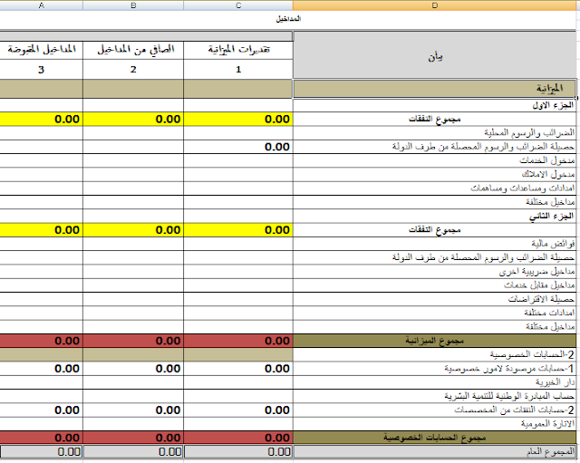 ميزانية عمومية Excel