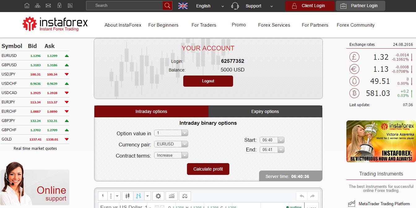 How to trade binary options profitably pdf