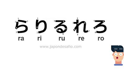 Aprender Japonés - らりるれろ Ra Ri Ru Re Ro