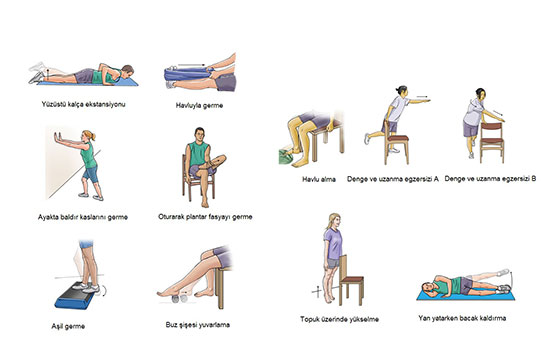Topuk Dikeni Egzersizleri Nelerdir, Topuk Dikeni Bitkisel Tedavi, Topuk Dikeni Nasıl Anlaşılır, Topuk Dikeni Nasıl Kırılır, Topuk Dikeni Tedavileri