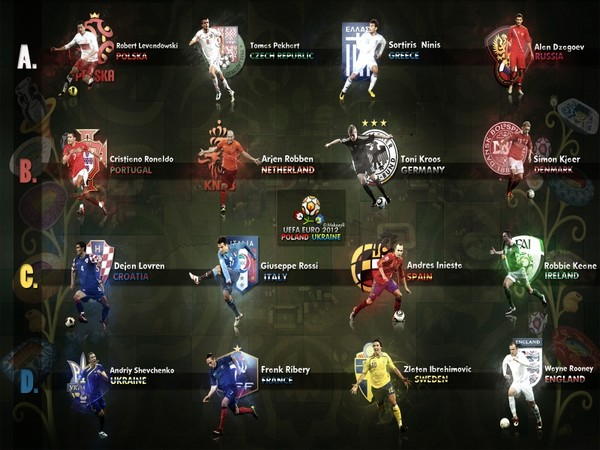 European Football Championship 2012 Wallpaper