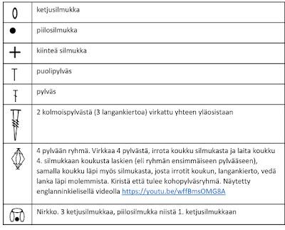 virkkauskaavion-merkkien-selitys