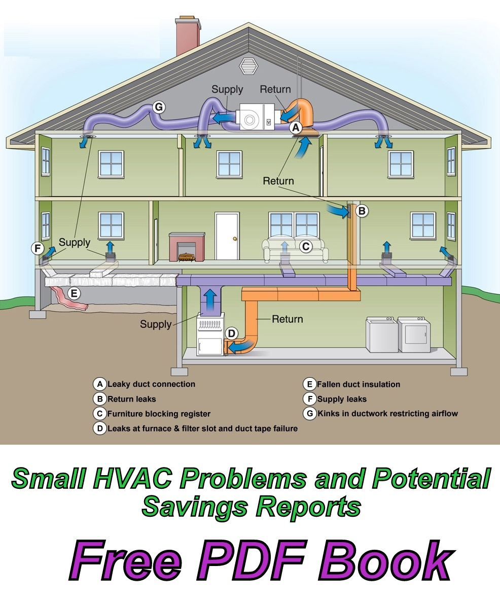 www pdfstall online: Small HVAC Problems And Potential