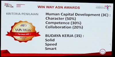 kriteria penilaian untuk Win Way The Best ASN Awards