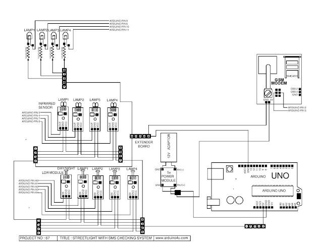 Projek Elektronik Arduino4u.com: 67.Streetlight