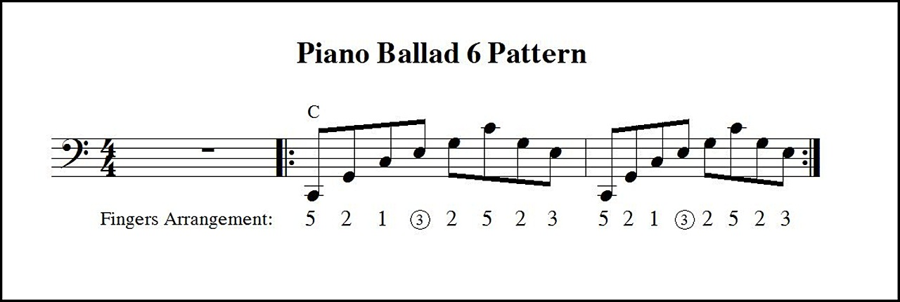 "7 Common Piano Ballad Styles with ""Faded - Alan Walker"" Practice ..."