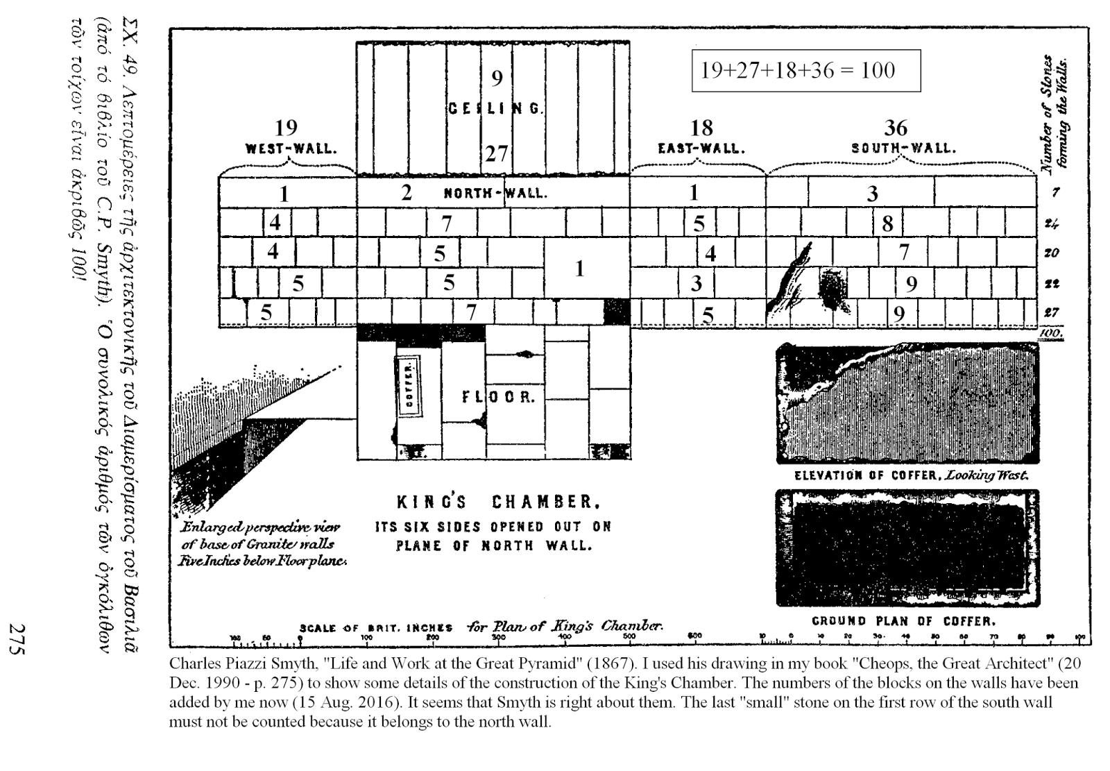 Block Diagram Greek