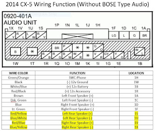 2015 Mazda Cx 5 Wiring Diagram 2016 Cx5 Diagrams. My Mazda Cx 5 Custom Subwoofer Step 3 Installing A 2016 Wiring. Mazda. Wiring Diagram Mazda Cx 5 At Scoala.co