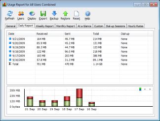 Freeware To Monitor Bandwidth Usage