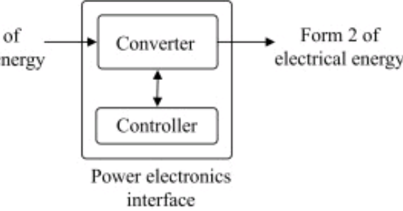 Different Types Of Power Electronic Converters, Advantages