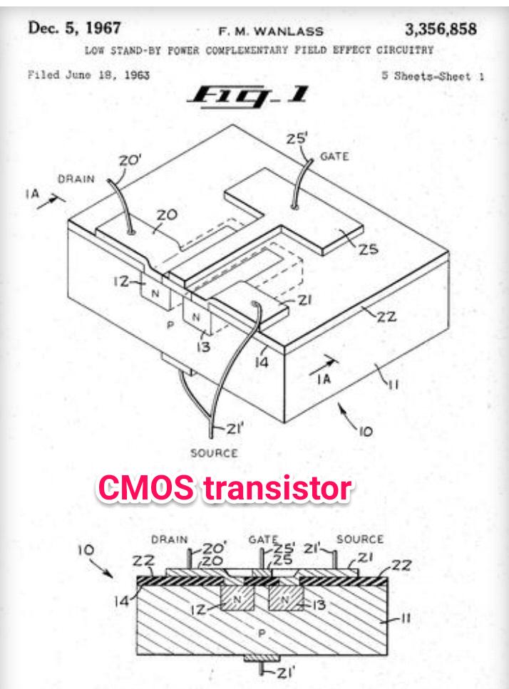 Gravity Tiny Circuits
