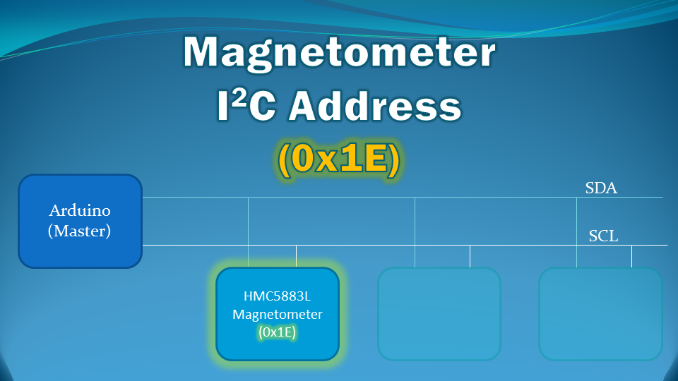 Posts with «magnetometer» label