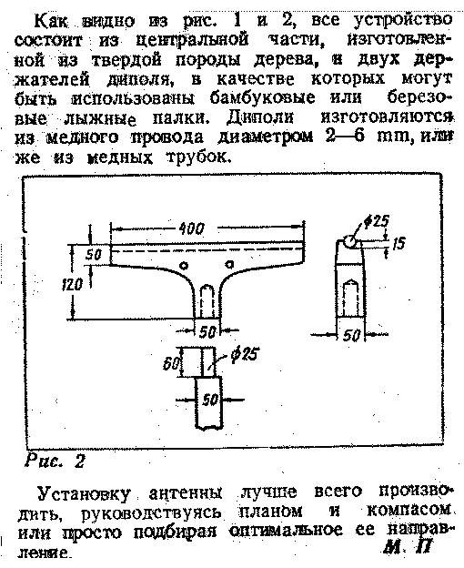 Дед клуб Самодельные конструкции антенн УКВ FM