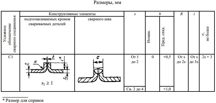 ГОСТ 5264-80 С1