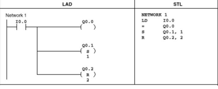 Siemens s7 200 series plc lad stl instruction ladder diagram plc 23000 am plc ladder plc ladder diagram comment ccuart Images