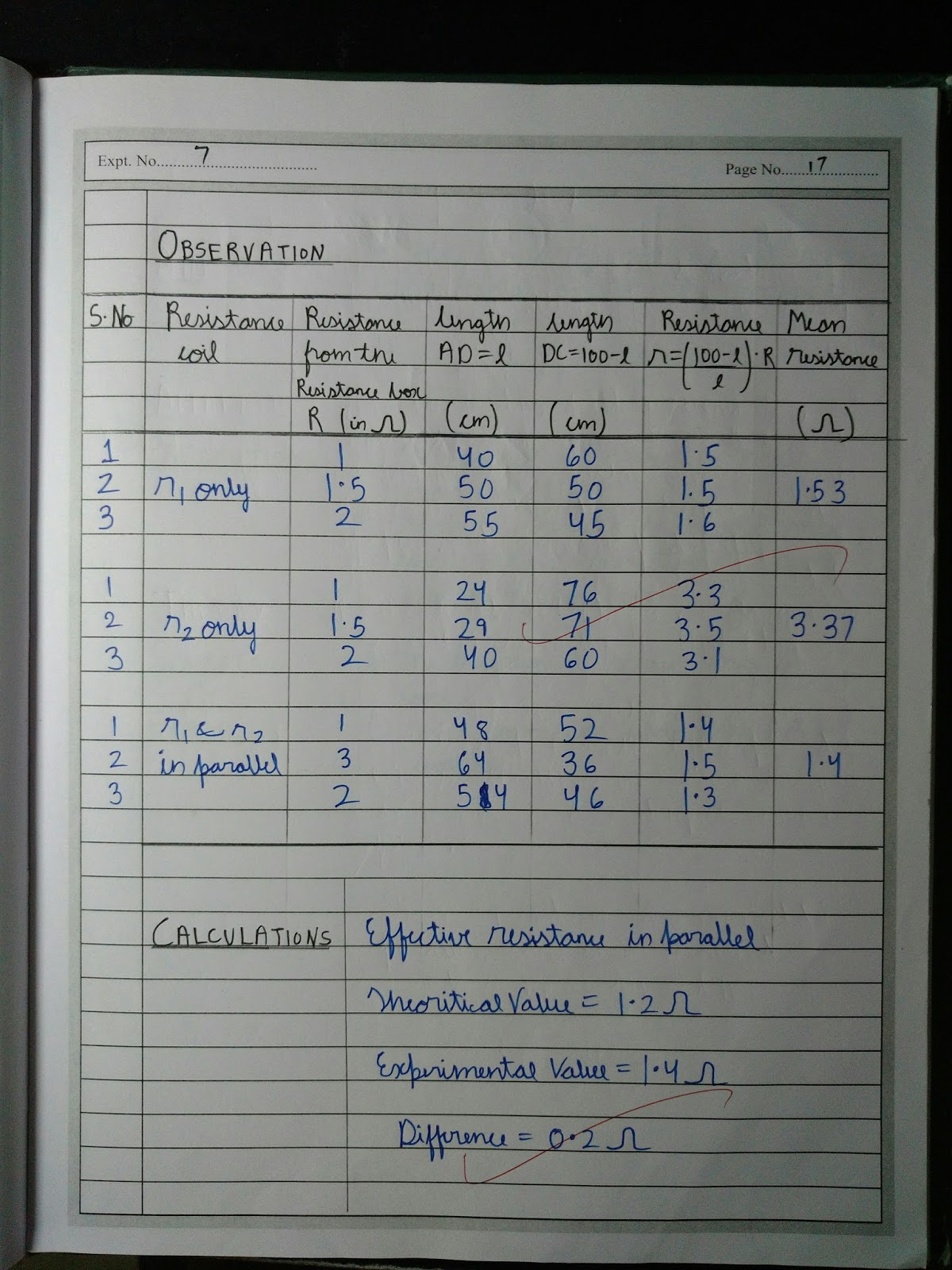 Exp 7. To verify the laws of combination of parallel combination of ...