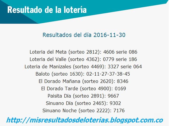 Como acertar loteria-Resultado de la loteria Noviembre-30-2016