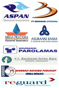 Surety Companies