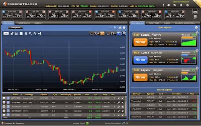 plataforma Mirror Trader de Tradency