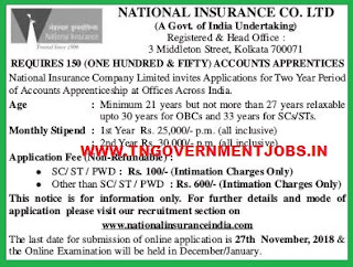 NIC-accounts-trainee-recruitment-tngovernmentjobs