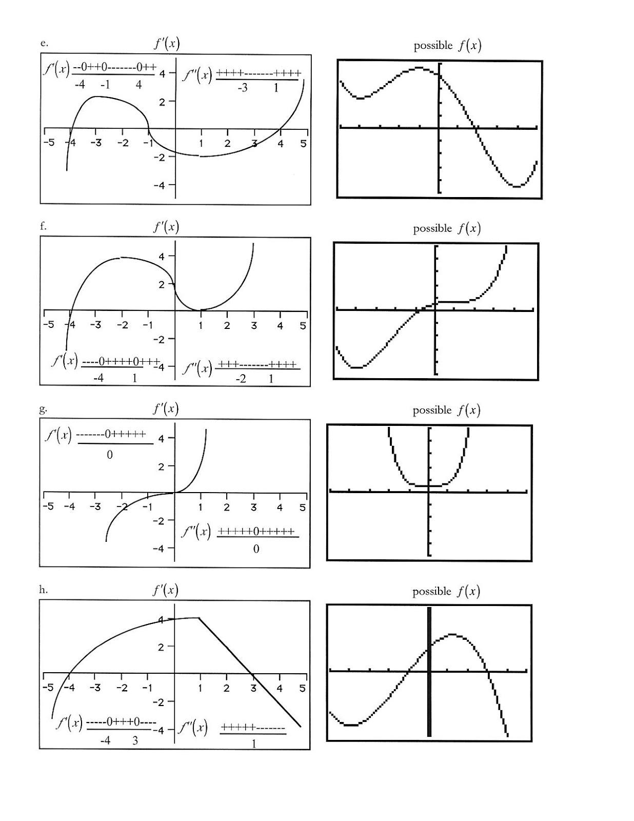 Mr Suominen S Math Homepage Ap Calculus 12 5 12