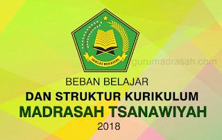 struktur kurikulum mts 2018
