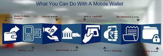 SBI Mobicash digital wallet app