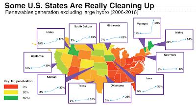 Crecimiento de las energías renovables en Estados Unidos