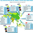 Most Popular Android Phones in Asia by country | The Netizens