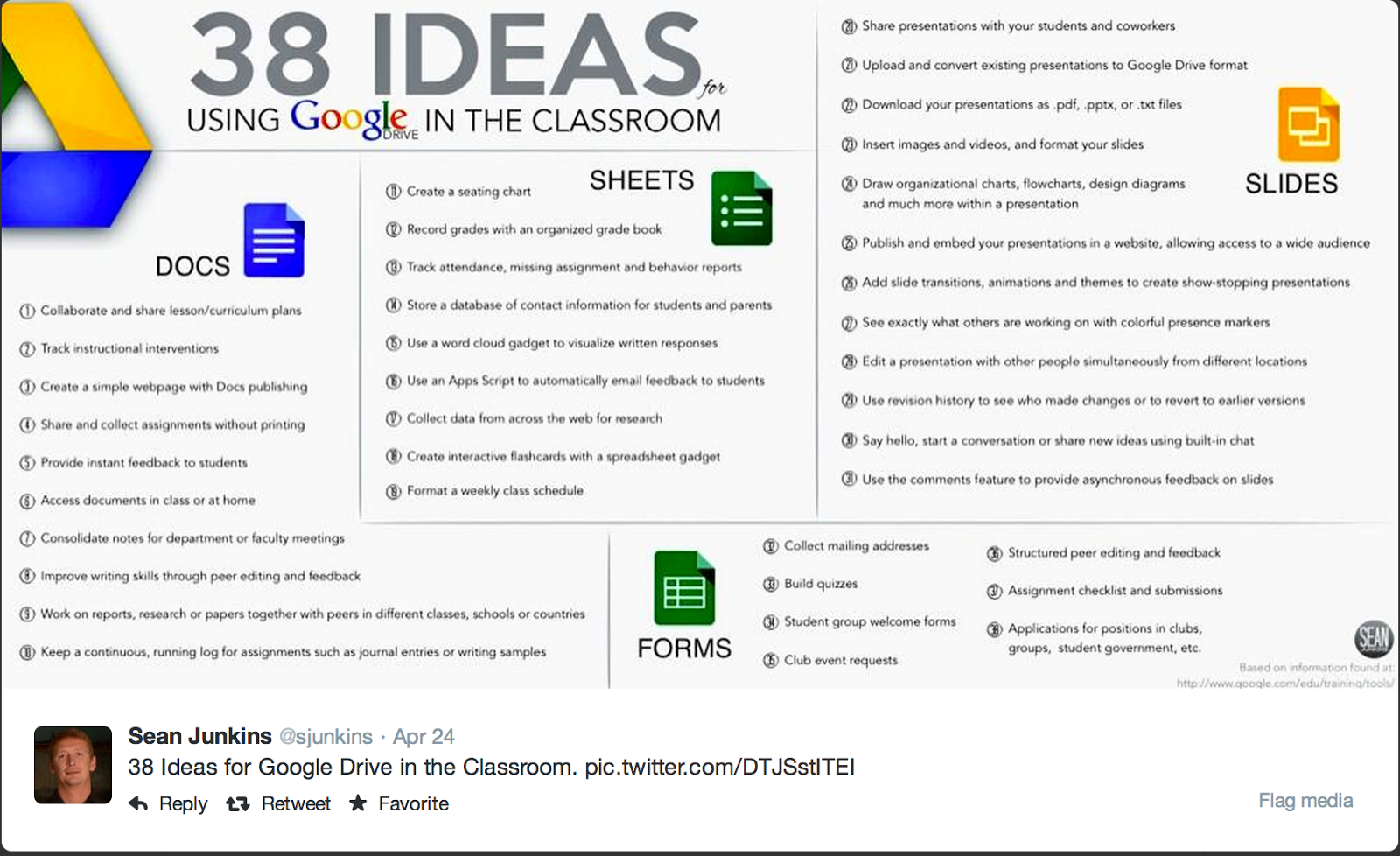 38 ideas to use google drive in class educational technology and today s post covers some interesting ideas and tips on how to go about using google drive in your classroom this work is created by sean junkins from