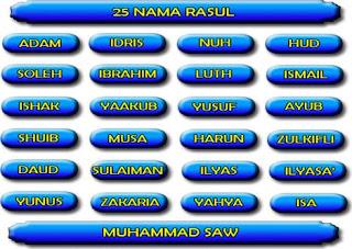 25 Nama Nabi dan Rasul yang Wajib Kita Ketahui