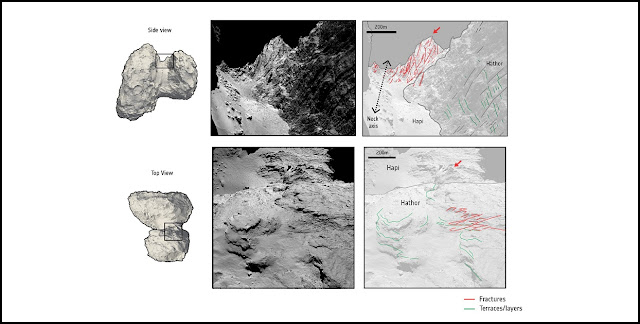 These images show how Rosetta's dual-lobed comet, 67P/Churyumov-Gerasimenko, has been affected by a geological process known as mechanical shear stress. Credit: ESA/Rosetta/MPS for OSIRIS Team MPS/UPD/LAM/IAA/SSO/INTA/UPM/DASP/IDA; C. Matonti et al. (2019)