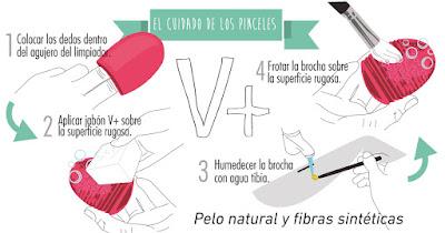 Cómo limpiar tus pinceles Visage