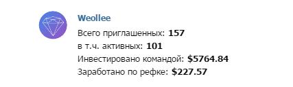 Инвестиции инвесторов блога