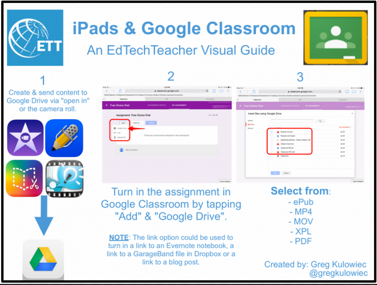 3 Easy Ways to Integrate iPad into Your Google Classroom ...