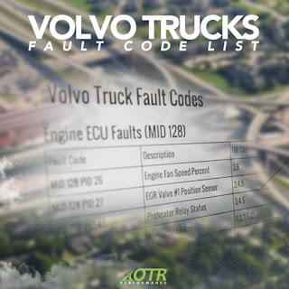 Volvo Truck Fault Codes List – Car Image Idea