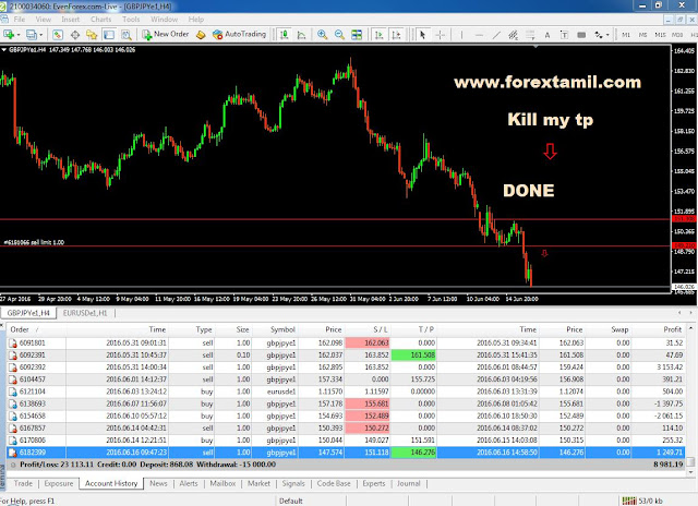 "Indian Forex, India forex, meta trader, currency trading india, online currency trading, Practice forex account, trading foreign currency, online trading demo, best forex software, forex currency trading  HIT TP 1249 USD GREEN PIPS ...TARGET ACHIEVED  Tip 1. Gamblers go to casino. All unproved, spontaneous actions in Forex trading — are a part of pure gambling.  Any attempt to trade without analysis and studying the market is equal to a game. Games are fun except when you lose real money...   Tip 2. Never invest money into a real Forex account until you practice on a Forex Demo account! Allow at least 2 months for demo trading. Consider this 90% of beginners fail to succeed in the real money market due to lack of knowledge, practice and discipline. Those remaining 10% of successful traders had been sharpening and shaping their skills on demo accounts for years before entering the real market. A good demo account to start practicing with could be, for example, FXGame from Oanda.   Tip 3. Go with the trend! Trend is your friend. Trade with the trend to maximize your chances to succeed. Trading against the trend won't ""kill"" a trader, but will definitely require more attention, nerves and sharp skills to rich trading goals.   Tags: Indian Forex, India forex, meta trader, currency trading india, online currency trading, Practice forex account, trading foreign currency, online trading demo, best forex software, forex currency trading"