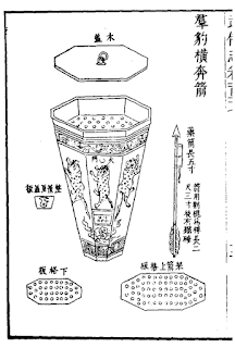 Ming Dynasty Multi-launch Rocket System