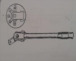 Flex handle (Tangkai pemutar fleksibel)